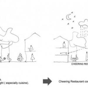 تصویر - رستوران Cheering - معماری
