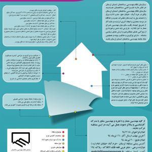 عکس - مسابقه طراحی ساختمان جدید سازمان نظام مهندسی استان لرستان