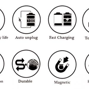 تصویر - UsBidi فوق العاده ترین شارژر جهان - معماری