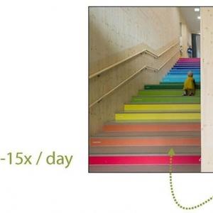 تصویر - معماری برای کودکان،پلکانی که شمارش اعداد را به کودکان می آموزند. - معماری