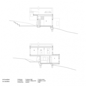 تصویر - خانه Hajdo ، اثر تیم معماری BLIPSZ و آتلیه F.K.M ، رومانی - معماری