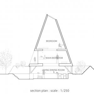 تصویر - خانه مسکونی Saijo ، اثر تیم طراحی Suppose Design Office ، ژاپن - معماری