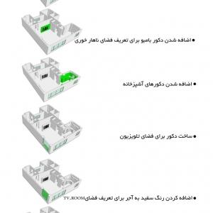 تصویر - به رنگ سبز ، اثر دفتر معماری هرم ، تهران - معماری