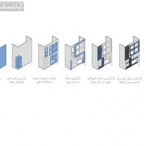 تصویر - آپارتمان شماره 4 ، منتخب مرحله نیمه نهایی جایزه معمار 95 ، اثر دفتر معماری هرم ، قزوین - معماری