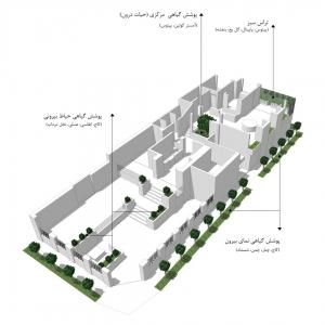 تصویر - کافه بلانش ، اثر دفتر معماری آرشیگرام ، مشهد - معماری
