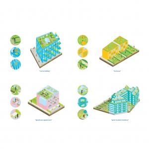 تصویر - پروژه واحد همسایگی Bagneux , اثر گروه طراحی MVRDV , فرانسه - معماری