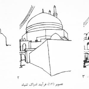 تصویر - آموزش معماری : مبانی ادراک - معماری