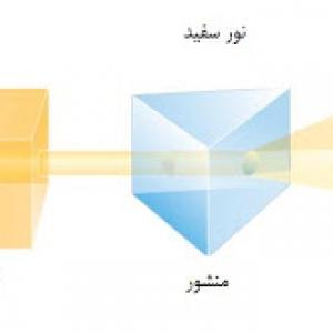 تصویر - آموزش معماری : عناصر رنگ - معماری