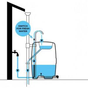 تصویر - تبدیل آب باران به آب آشامیدنی توسط ایستگاه قابل حمل و نقل raintap - معماری